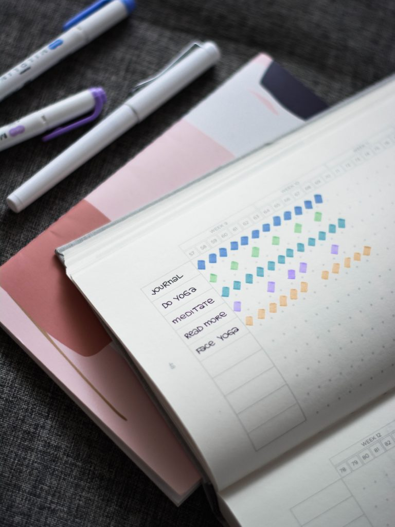 Nawyki jako narzędzia dorealizacji celów